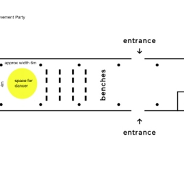Movement Party Performance Blueprint